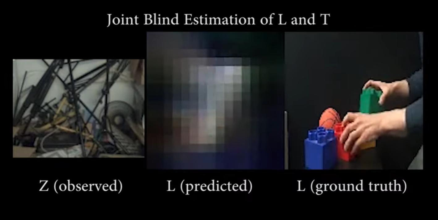 Une IA capable de reconstituer les images hors-champ d'une caméra